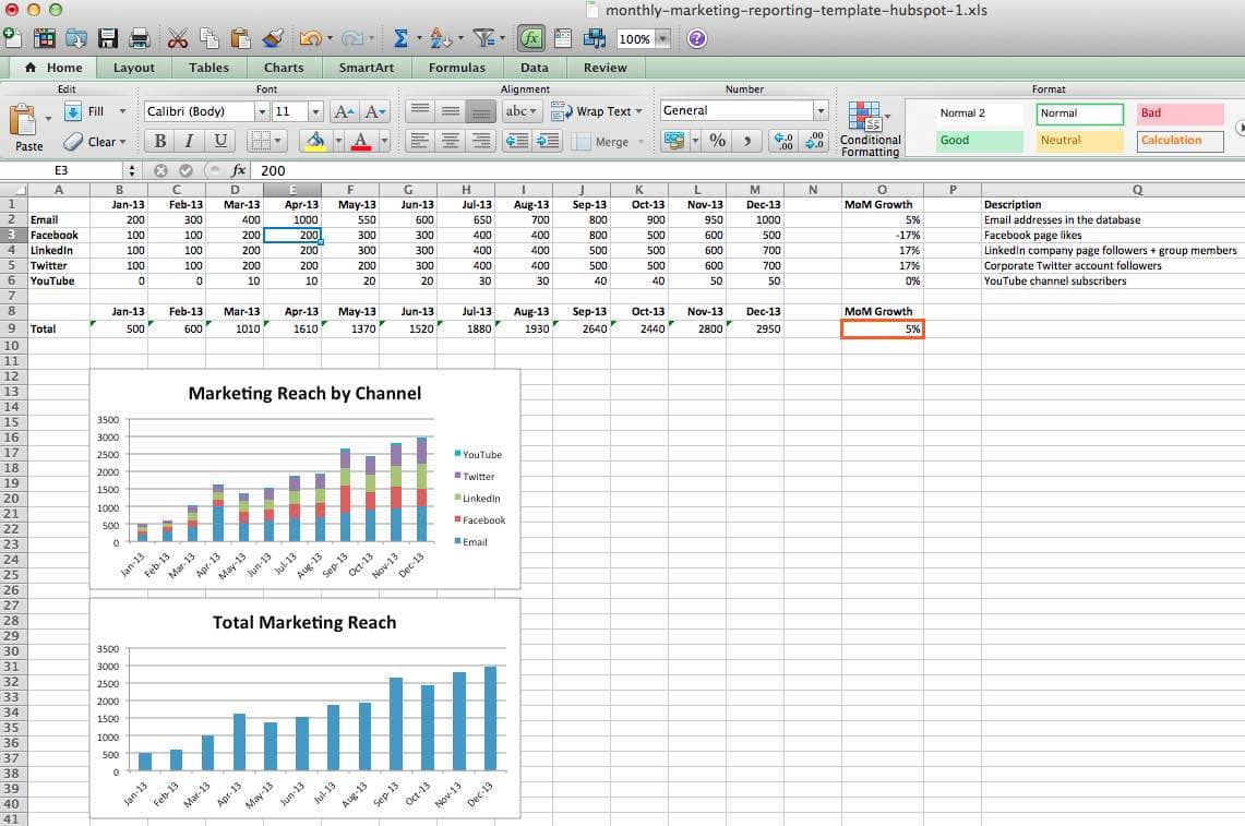 Sample IT KPI Reports And KPI Reports Template
