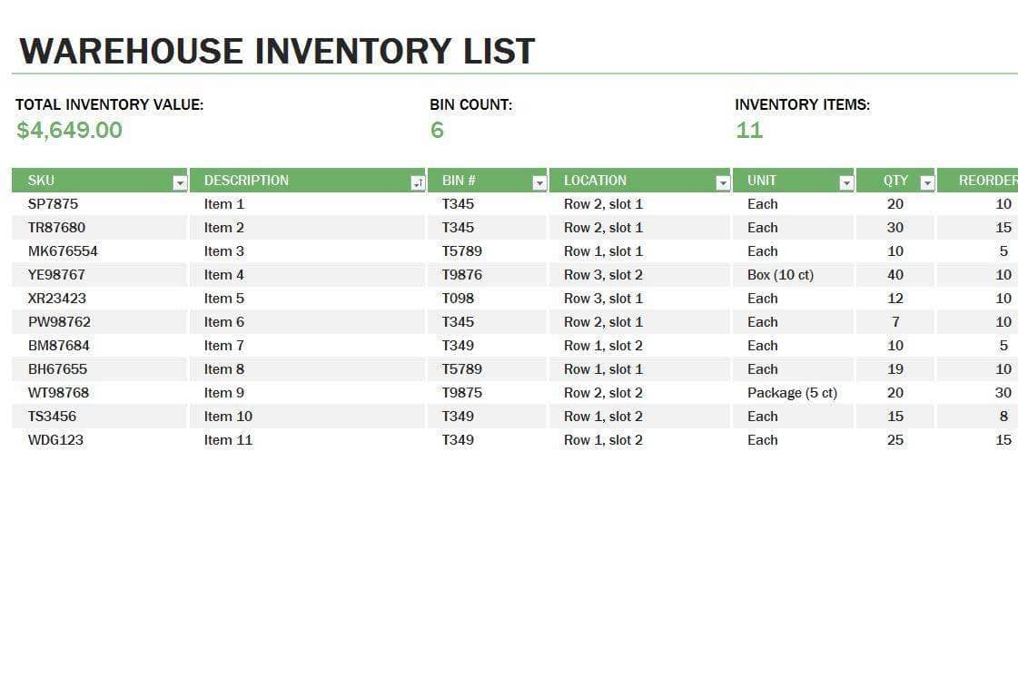 Sample Inventory Report Format In Excel And Free Stock Inventory Software Excel