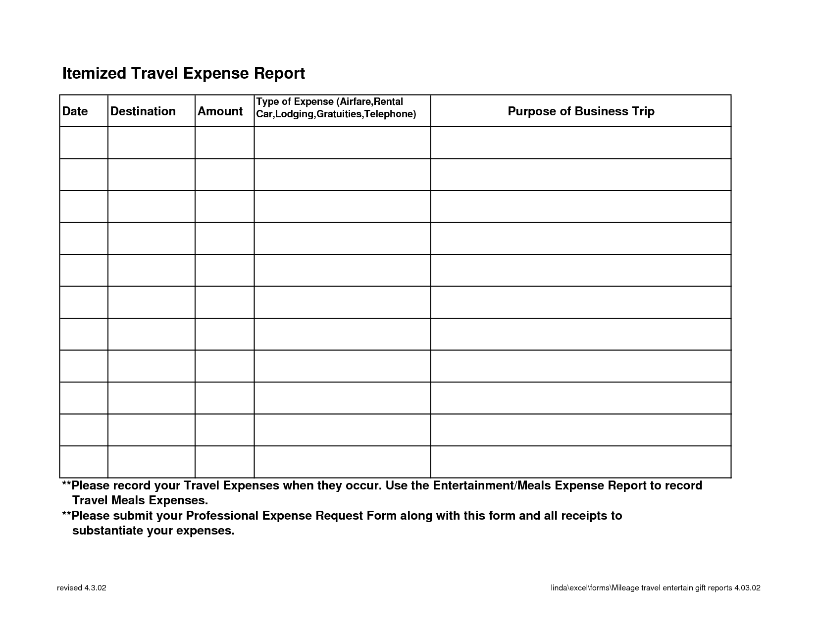 Employee Expense Report Template And Sample Expense Reports Template