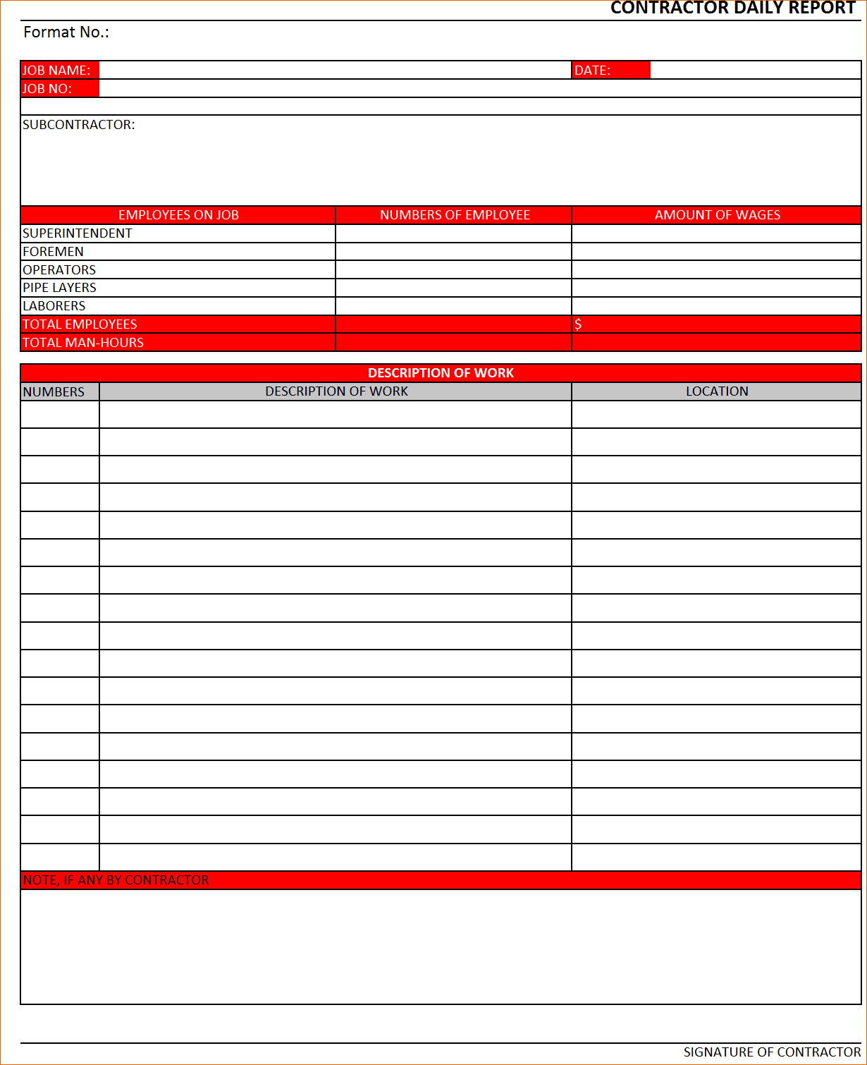 Inspection Report Format In Word And Construction Inspection Forms