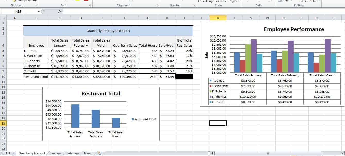 Sales Reports Templates Free Download And Weekly Report Template Free Download