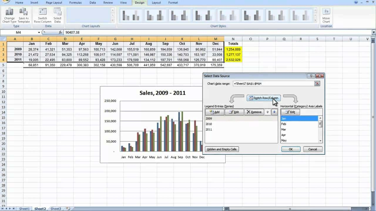 Weekly Report Template Excel And Gas Station Daily Sales Report Excel Template
