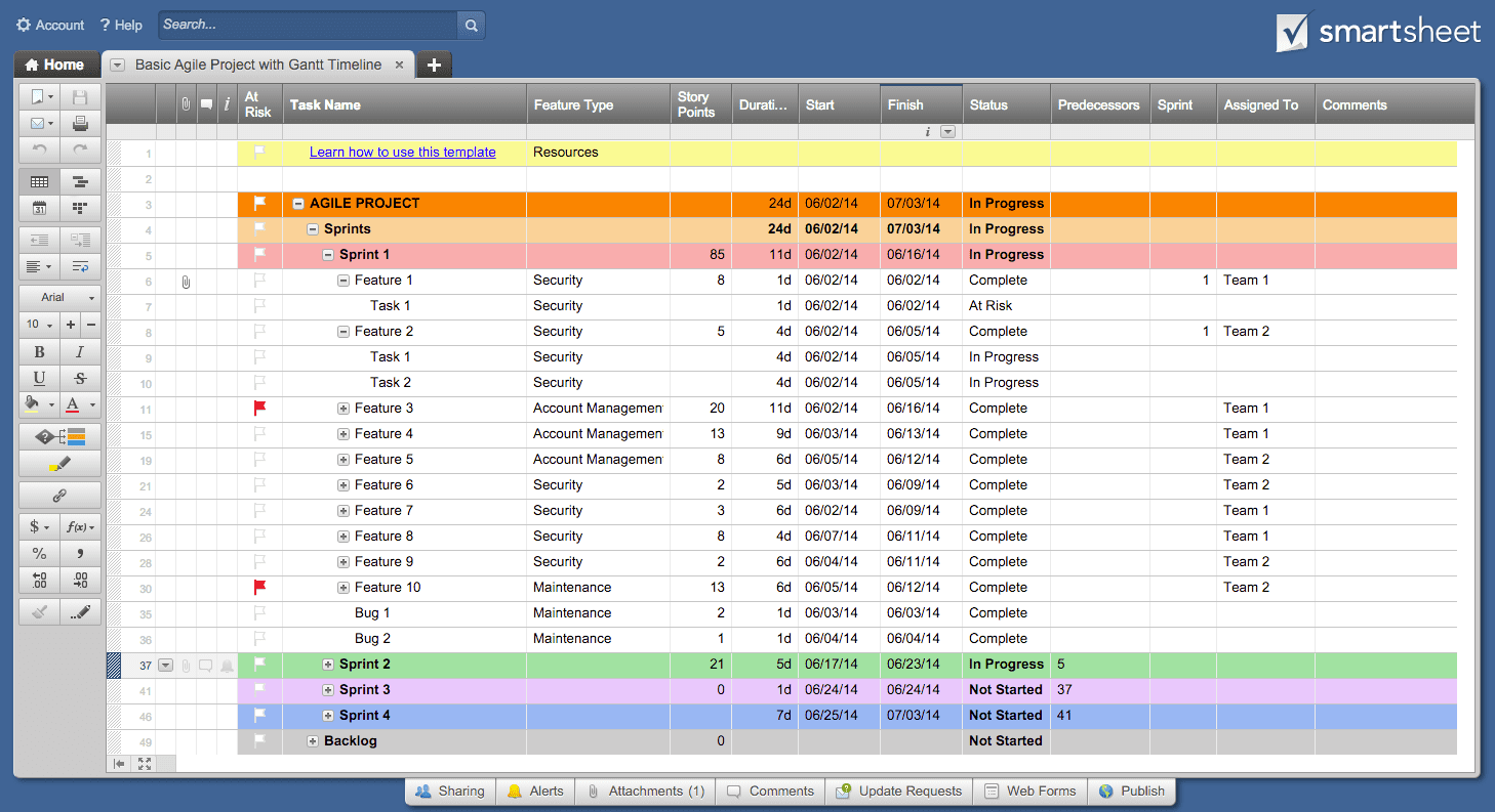Construction Progress Report Template And Free Excel Construction Templates