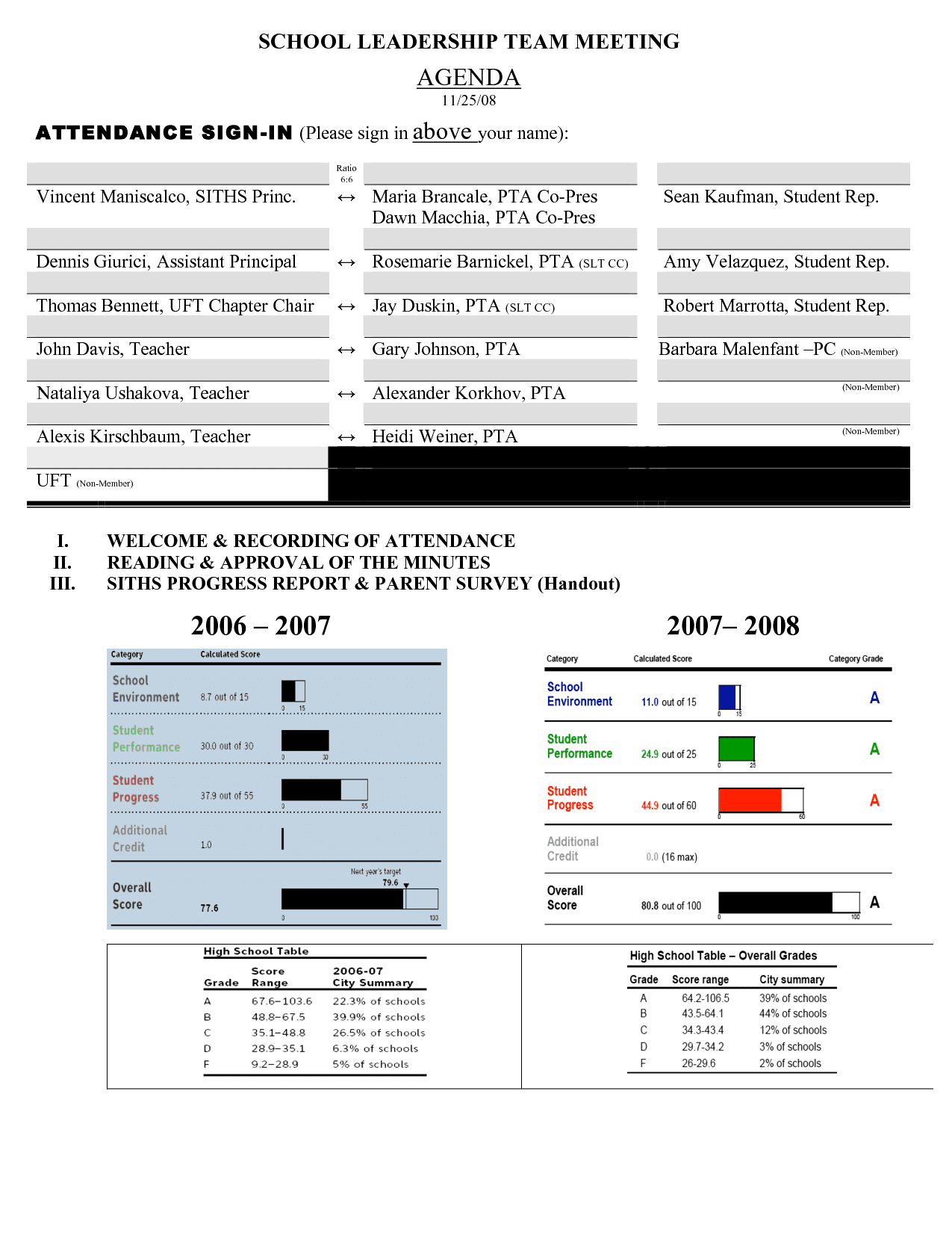 Sales Meeting Report Template Excel And Sales Meeting Report Example