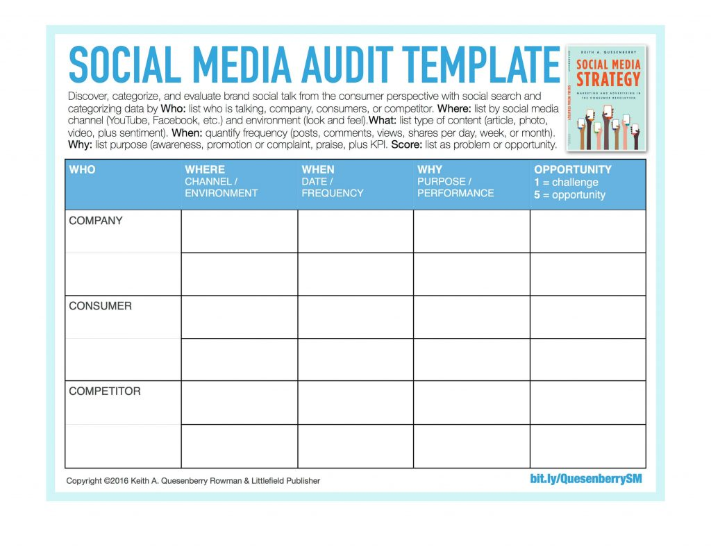Social Media Report Template Excel And Summer Internship Report On Social Media Marketing
