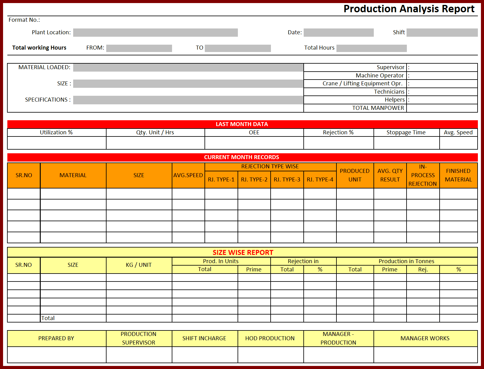 Stock Analysis Spreadsheet Template And Stock Technical Analysis Excel Template