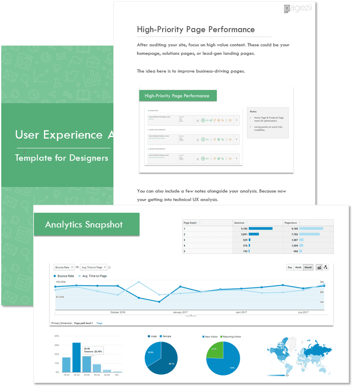 Web Analytics Report Example And Website Report Template