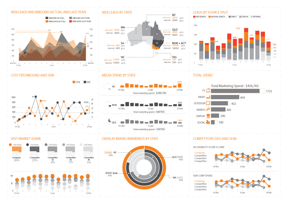 Beautiful Tableau Dashboards And Tableau Report Examples