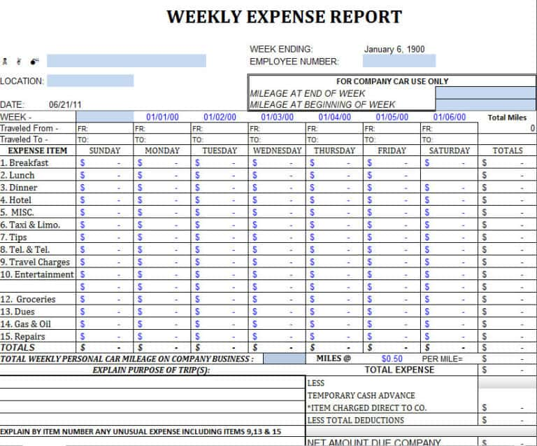 Business Travel Expense Report Sample And Boston University Business And Travel Expense Report