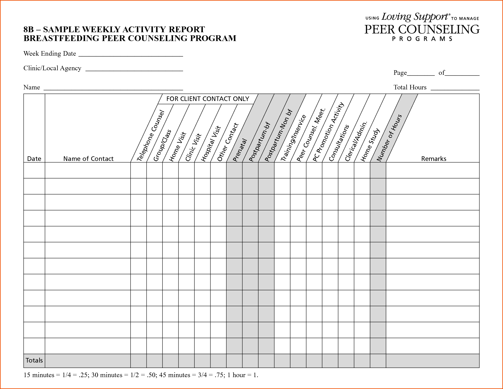 Daily Sales Activity Report Format In Excel And Sales Rep Activity Report Template