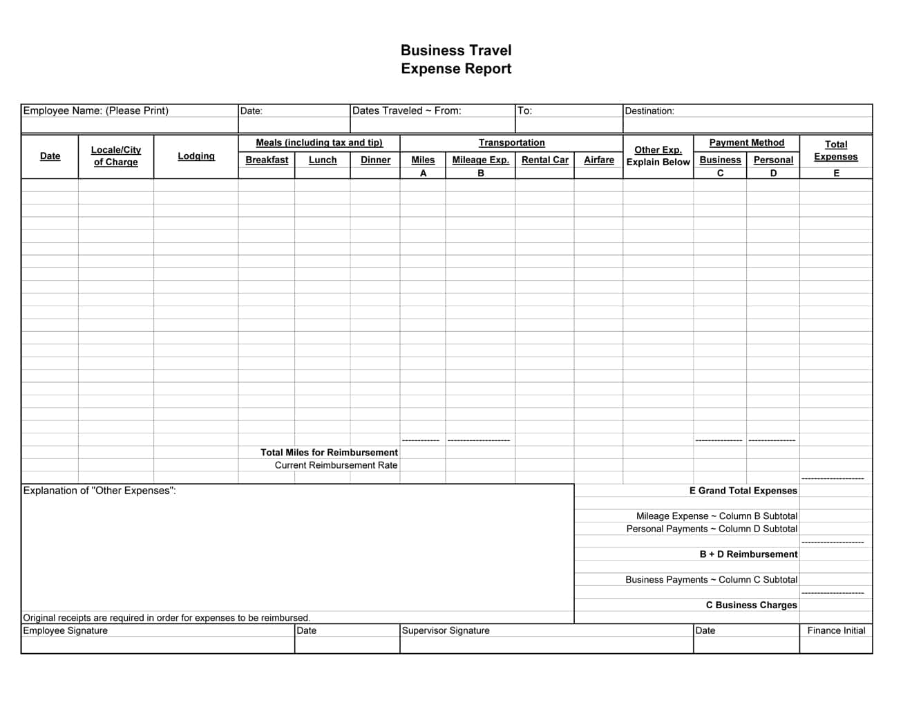 Employee Expense Report Template And Business Expense Report Template