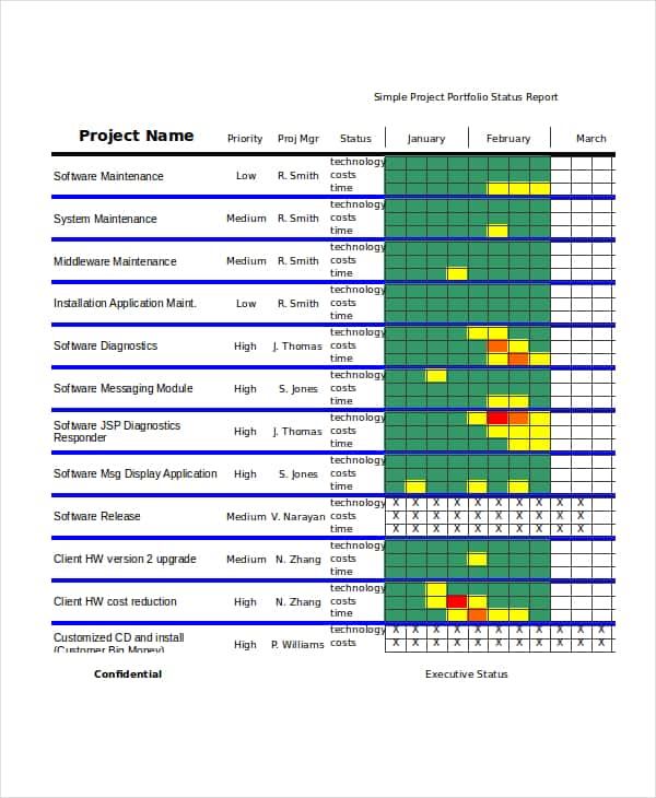 Example Of A Project Status Report And Example Status Report For Project Management