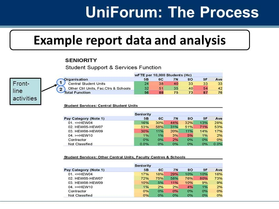 Example Of Data Analysis In Research And Example Of Data Analysis For Research Proposal