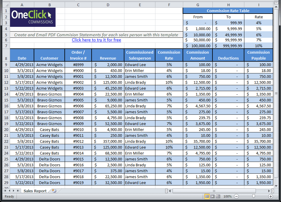 Excel Expense Report Examples And Monthly Collection Report Format In Excel