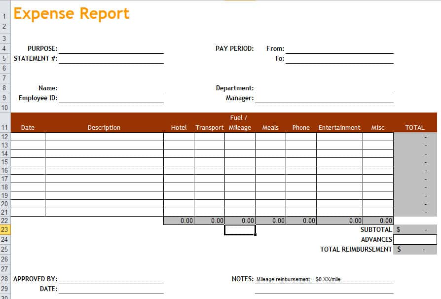 Expense Report Sample Form And Sample Expense Report Word