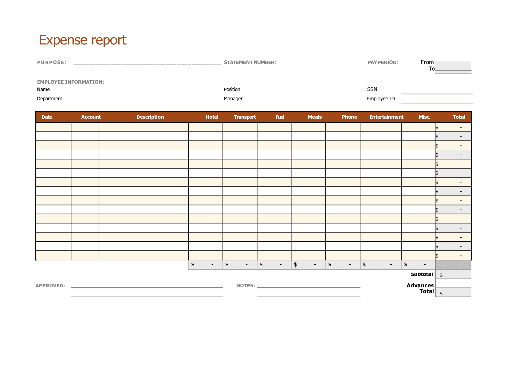 Free Expense Report Form Pdf And Business Travel Expense Report Form
