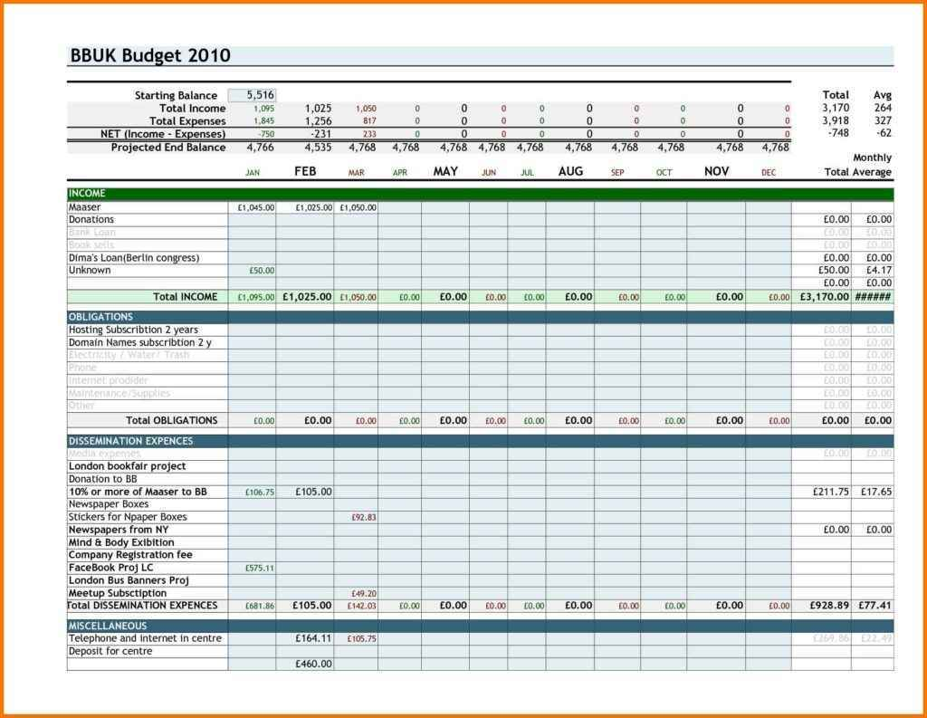 Free Expenses Spreadsheet Template For Small Business And Small Business Spreadsheet Template