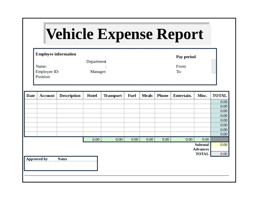 Sample Expense Reimbursement Form And Sample Travel Expense Form Excel