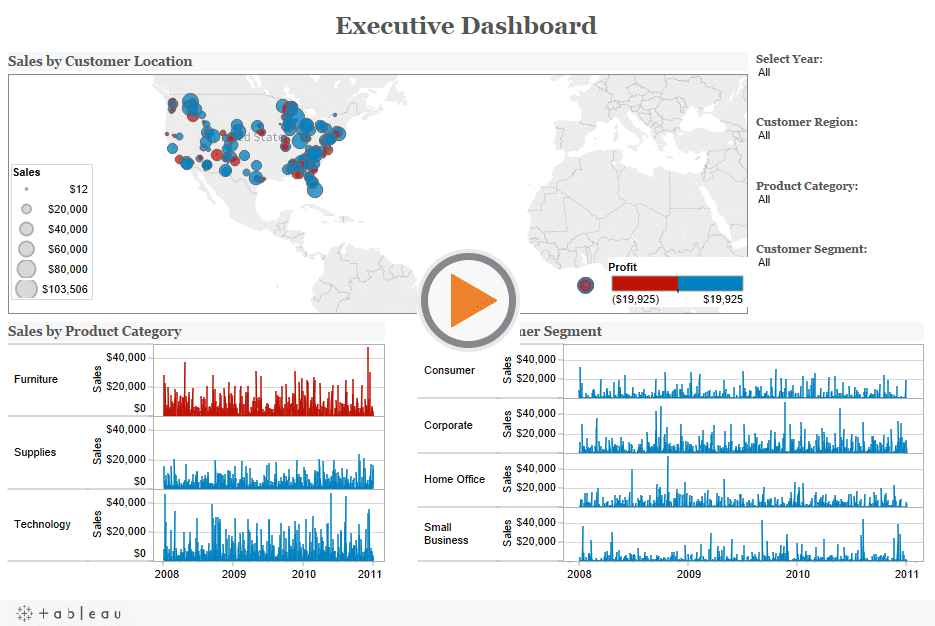 Tableau Report Examples And Tableau Visualizations Examples