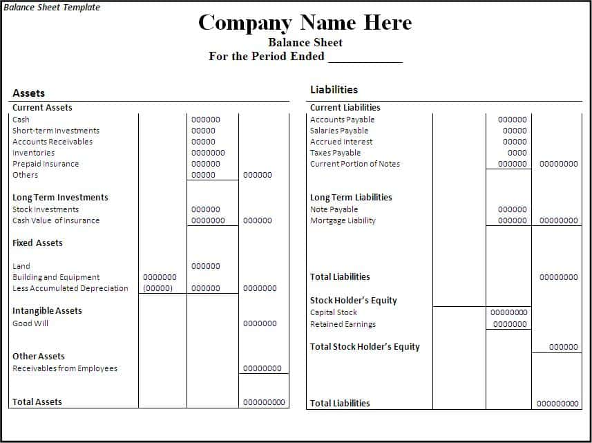 Balance Sheet Template Free Online And Balance Sheet Analysis Template