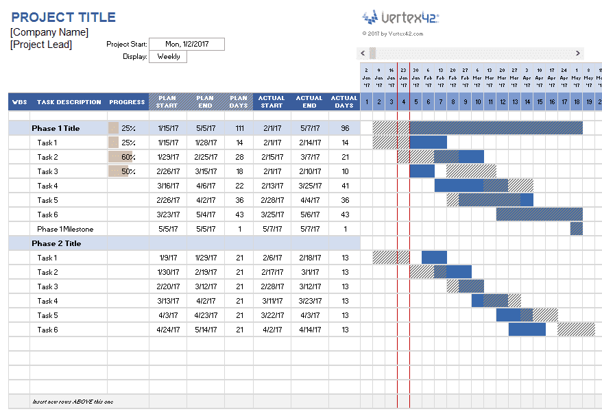 Excel Templates For Construction Project Management And Residential Construction Schedule Template Excel