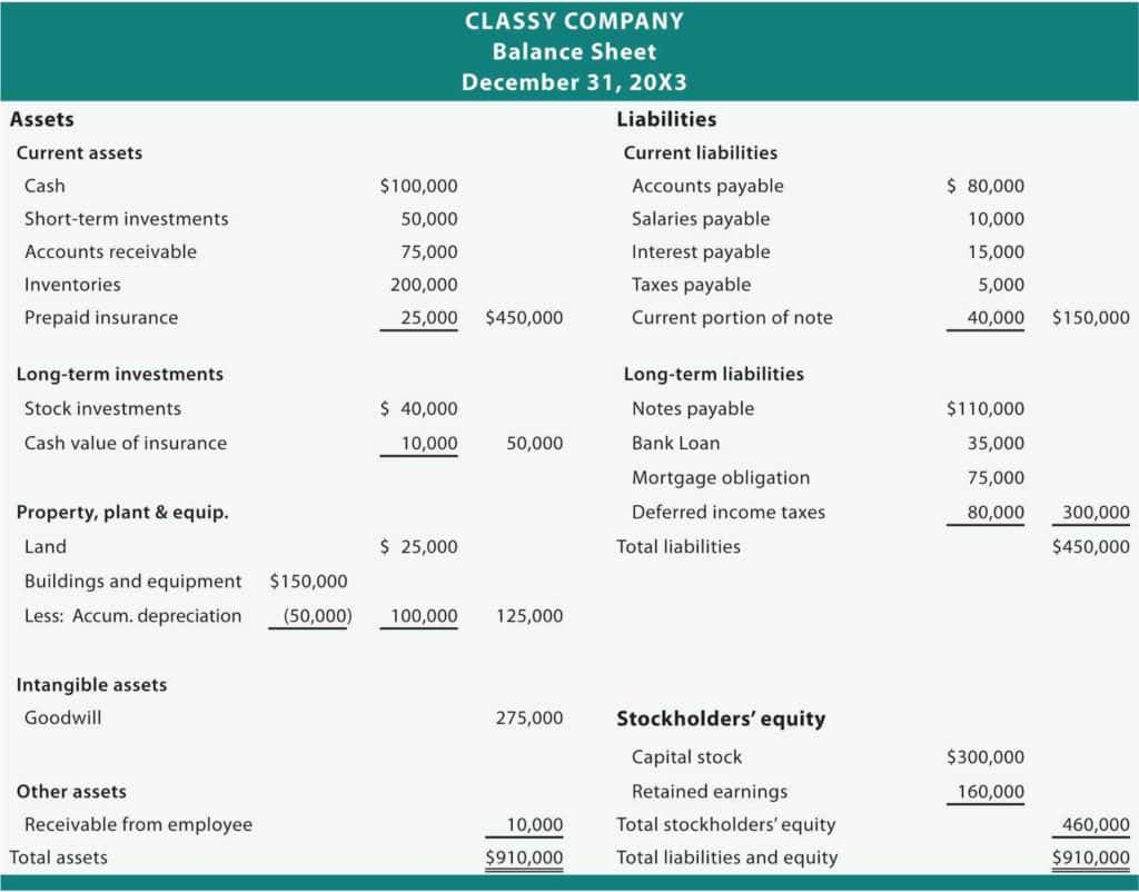 Excel Templates For Non Profit Accounting And Non For Profit Balance Sheet Example
