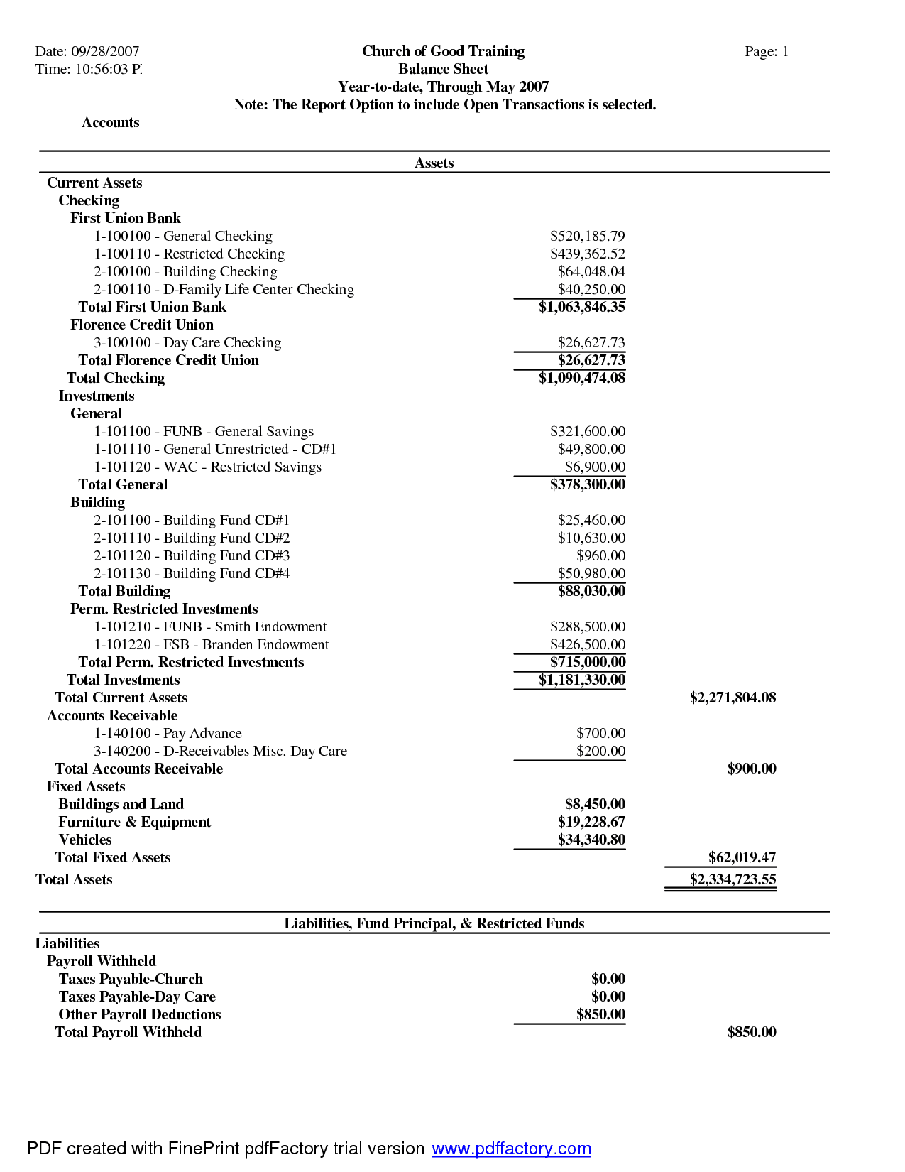 Free Church Balance Sheet Template And Church Financial Report Template Excel