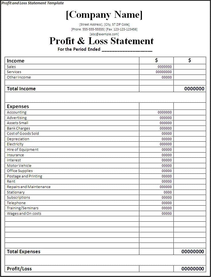 Income Statement And Balance Sheet Template Excel And Small Business Profit And Loss Template Excel