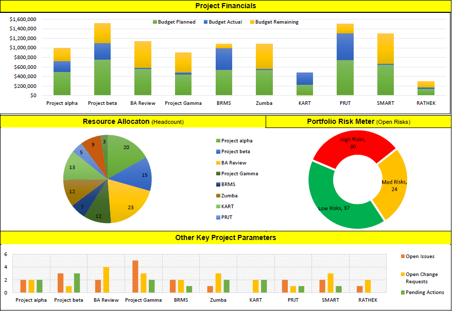 Procurement Dashboard Excel Template Free Download And Best Excel Dashboards
