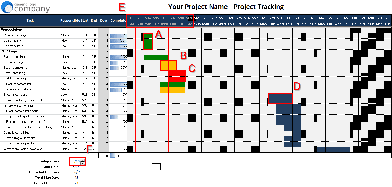 Project Action Plan Template Excel Free Download And Project Tracking Template Excel Free Download