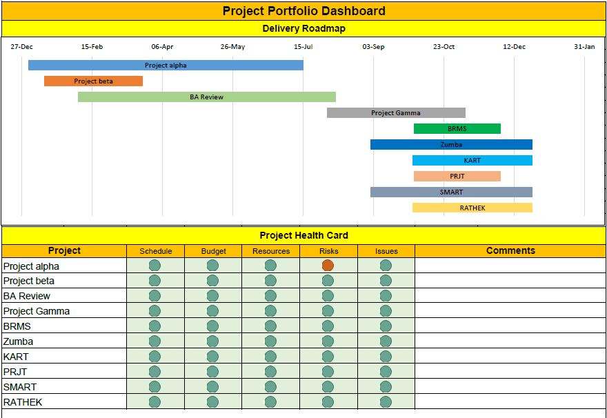 Project Planner Template Free Download And Sample Project Plan Template Excel