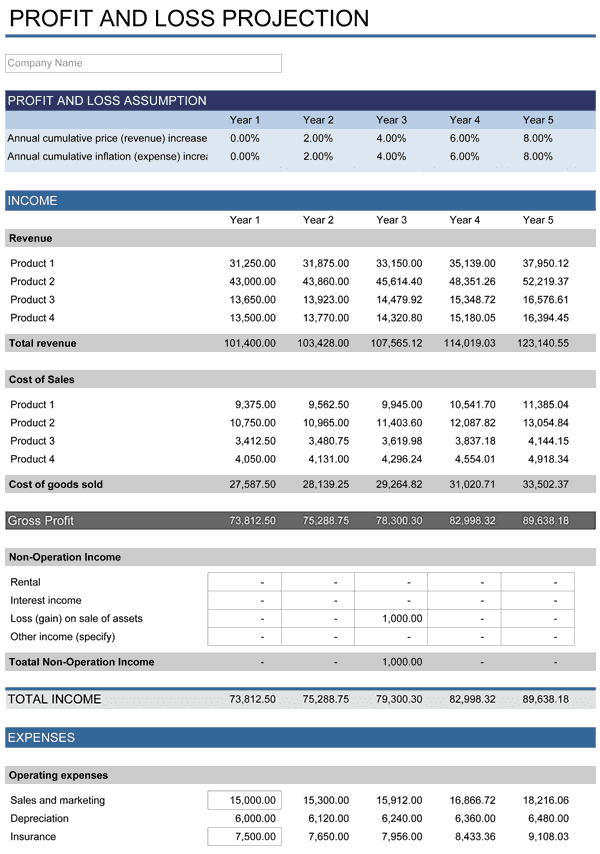 Projected Profit And Loss Account In Excel Format And Cash Projection Report