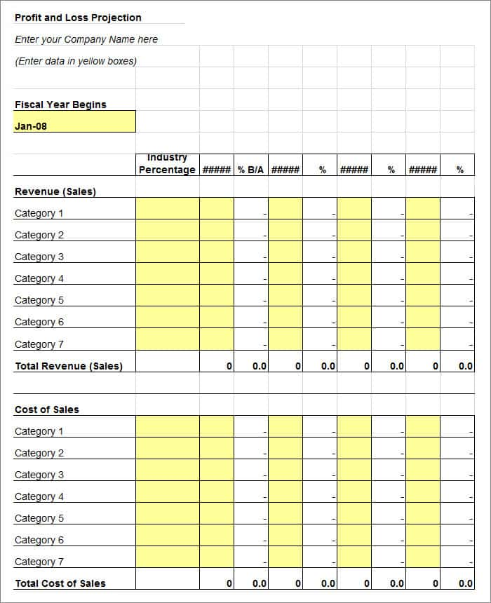 Projected Profit And Loss Statement Template And Business Cash Flow Template Excel