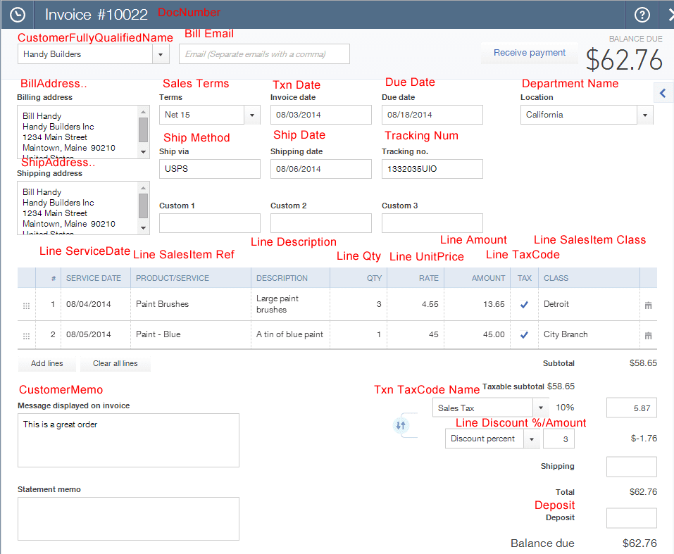 Quickbooks Invoice Email Template And Quickbooks Iif Invoice Sample