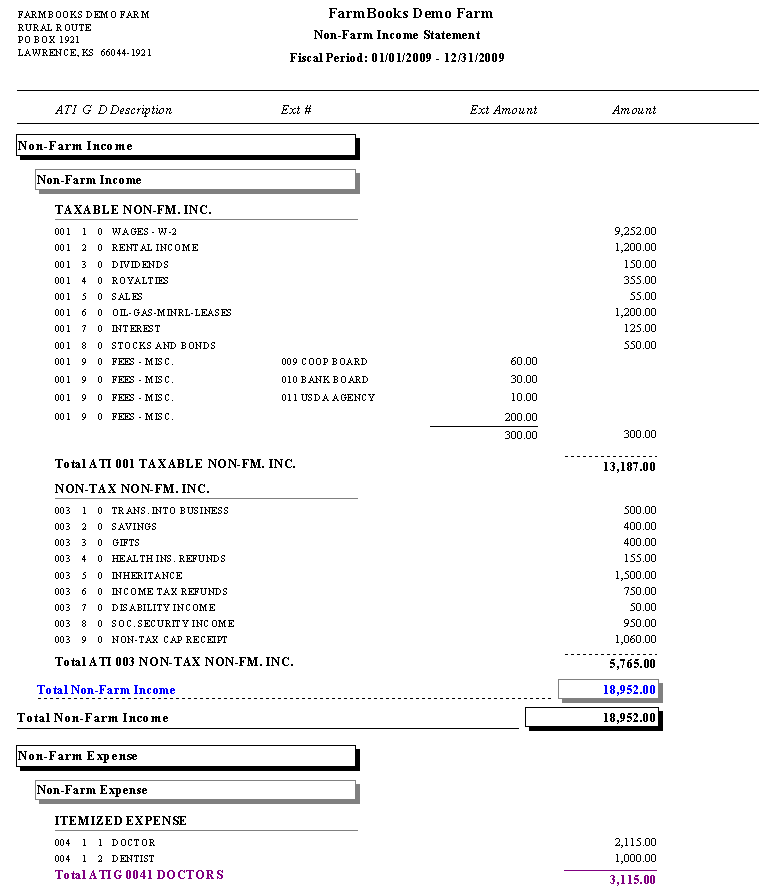 Simple Profit And Loss Template For Self Employed And Construction Company Profit And Loss Statement