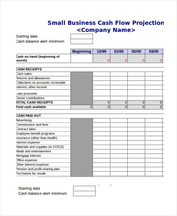 3 Year Cash Flow Projection Template And Sample Cash Flow Analysis Report