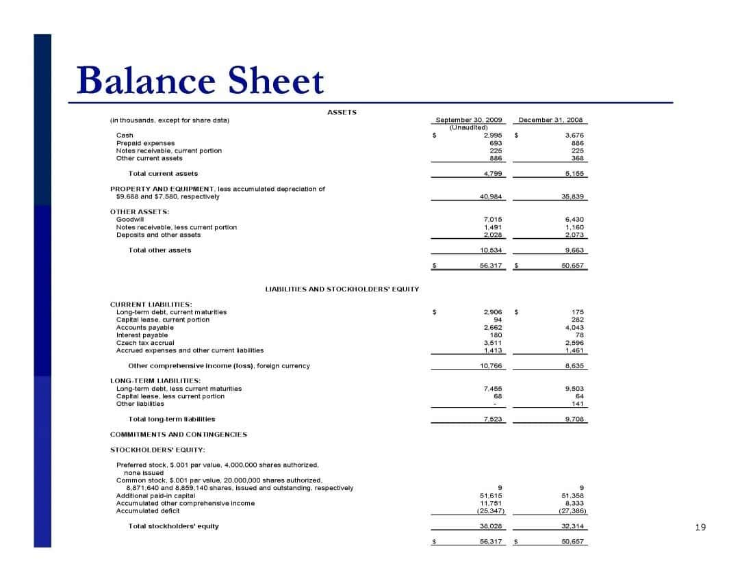 Balance Sheet Template Word And Financial Statement For Business Plan