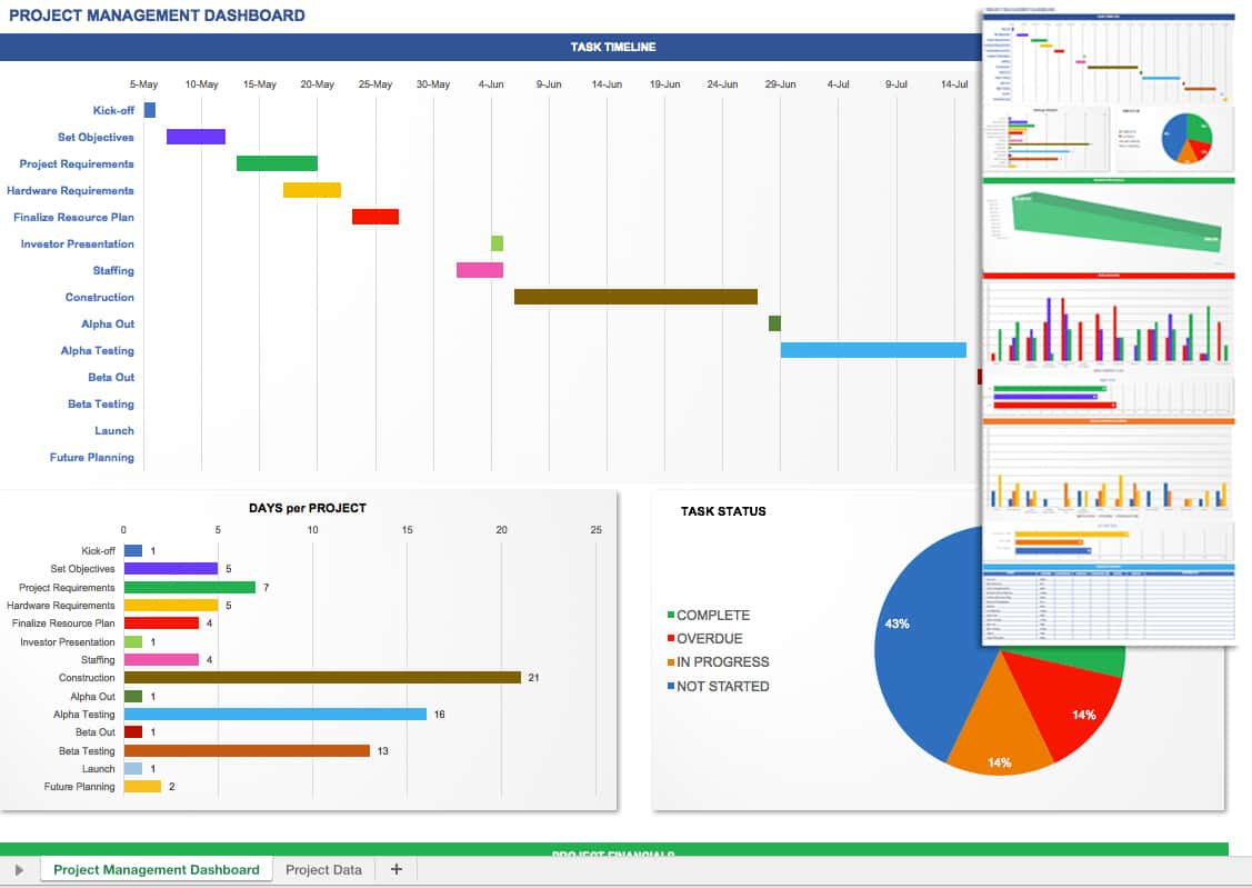 Excel 2013 Dashboard Templates Free Download And Interactive Dashboard Excel Template