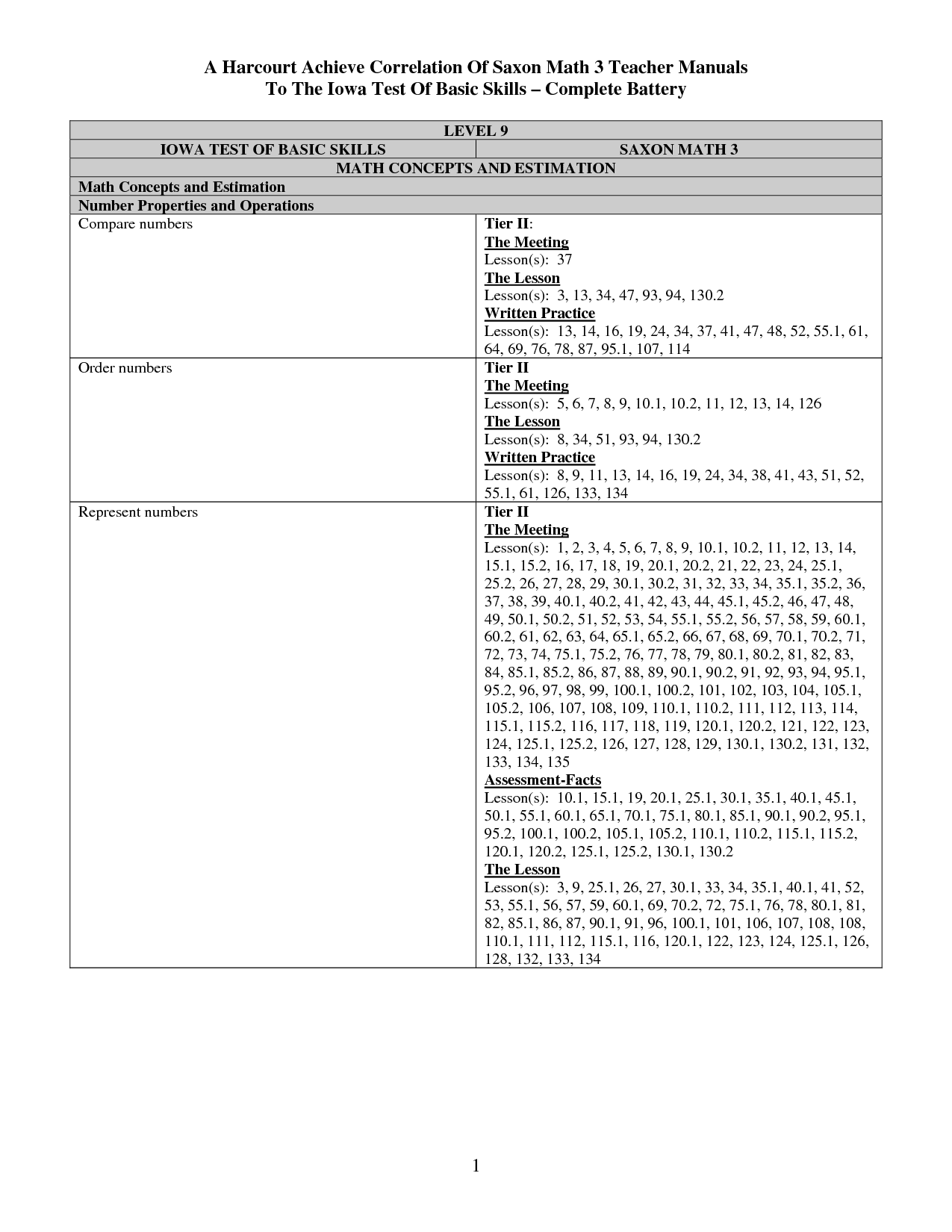 Math Worksheets Pdf And Saxon Math Help