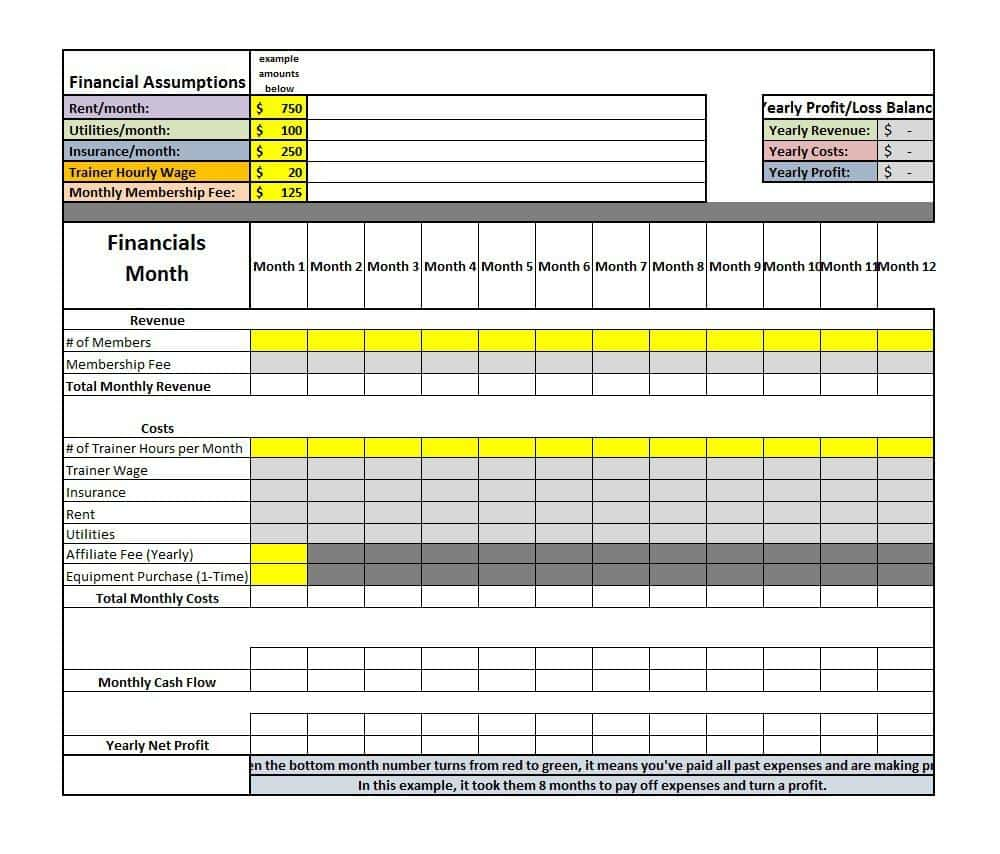 Monthly Profit And Loss Template And Simple Excel Profit And Loss Template