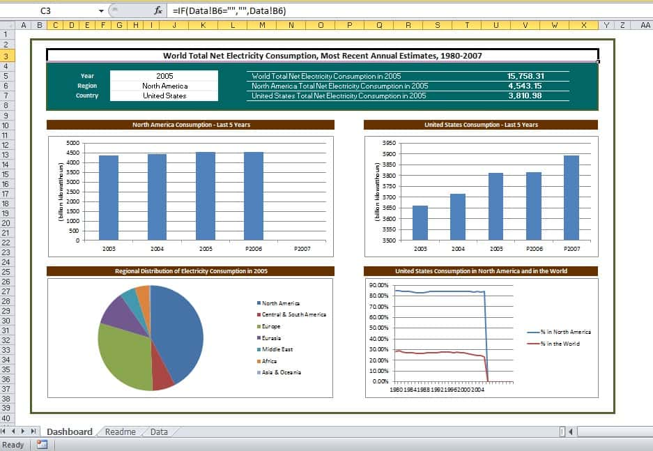 Powerpivot Excel 2013 Dashboard Examples And Best Excel Dashboards