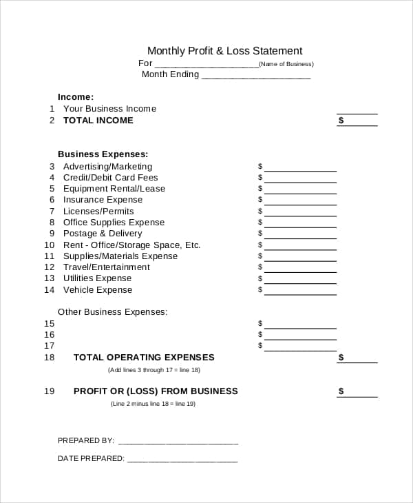 Sample Of Profit And Loss Statement For Small Business And Sample Profit And Loss Statement For Self Employed Homeowners