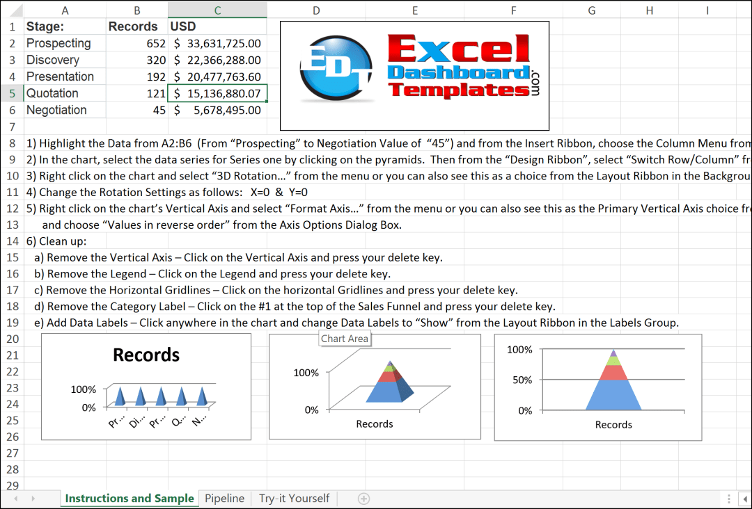 Dashboards In Excel Templates And Dashboard Excel Kpi Template