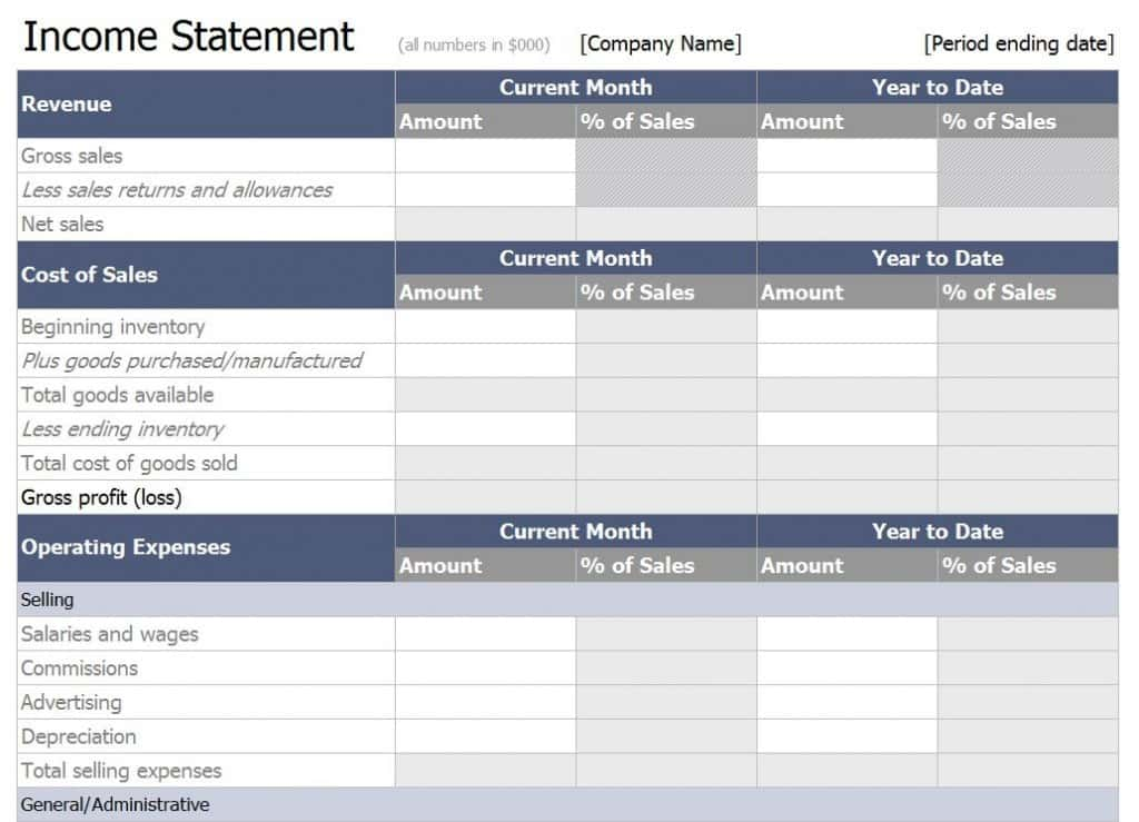 Free Personal Financial Statement Blank Form And Free Personal Financial Statement Forms Online