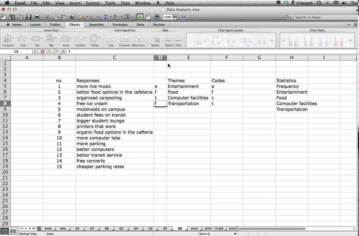 How To Tally Survey Results In Excel And Get Data Analysis Excel