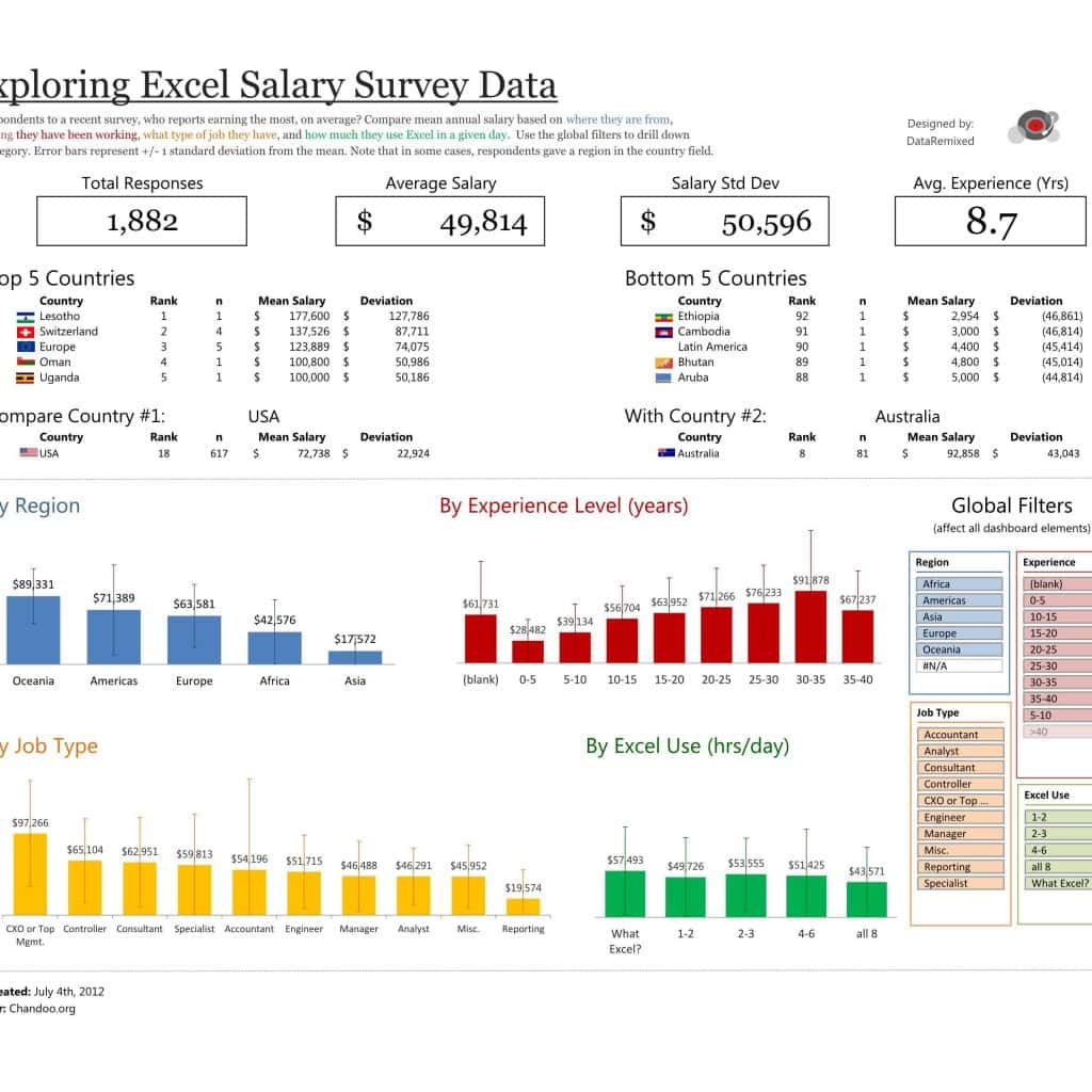 Survey Results Excel Template And Qualitative Analysis Excel