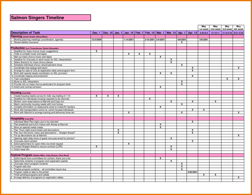 Excel Template For Expenses And Income And Excel Template For Bill Of Materials