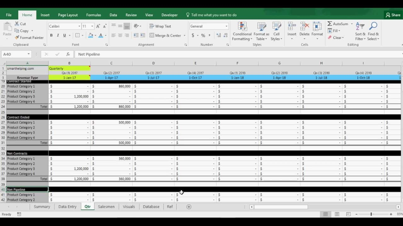 Managing The Sales Pipeline Template Excel And Sales Pipeline Example