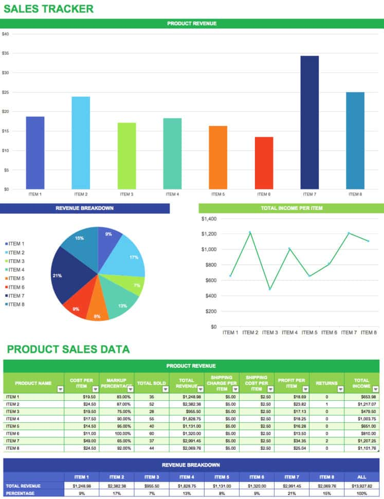 Sales Lead Tracking Sheet Excel And Daily Sales Template Excel