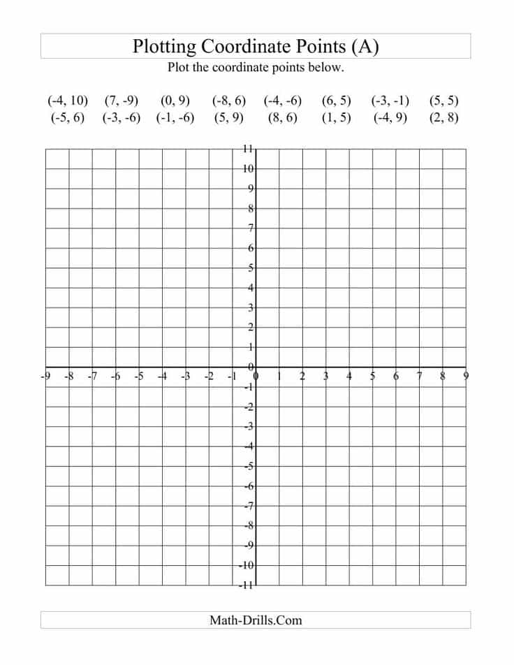 Analytical Geometry Grade 10 Questions And Answers And Algebra Geometry Worksheets